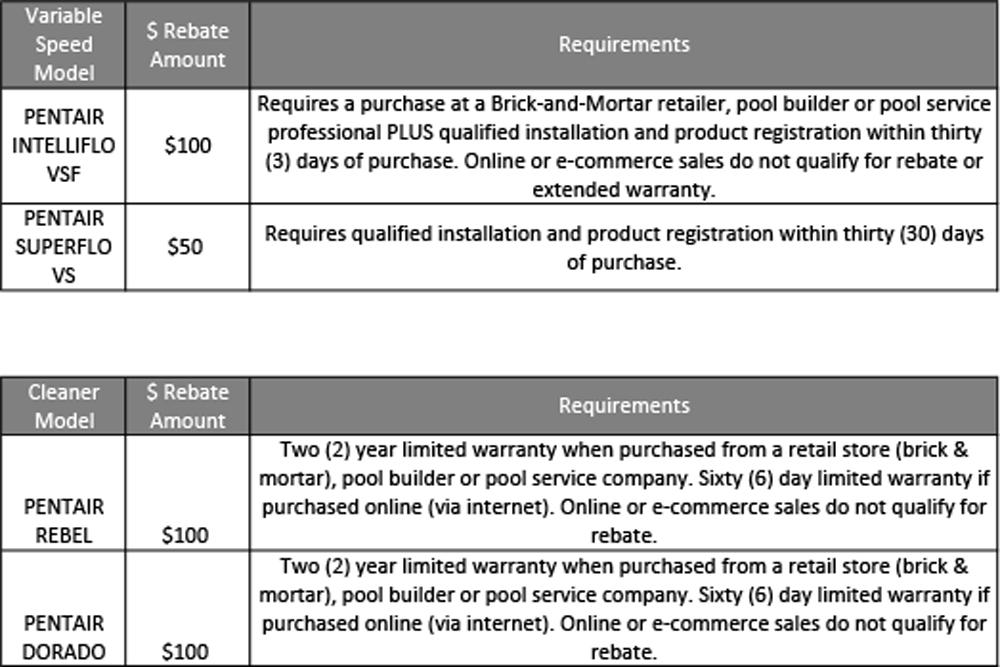 Pentair up to $100 Rebate – Horizon Pool and Patio